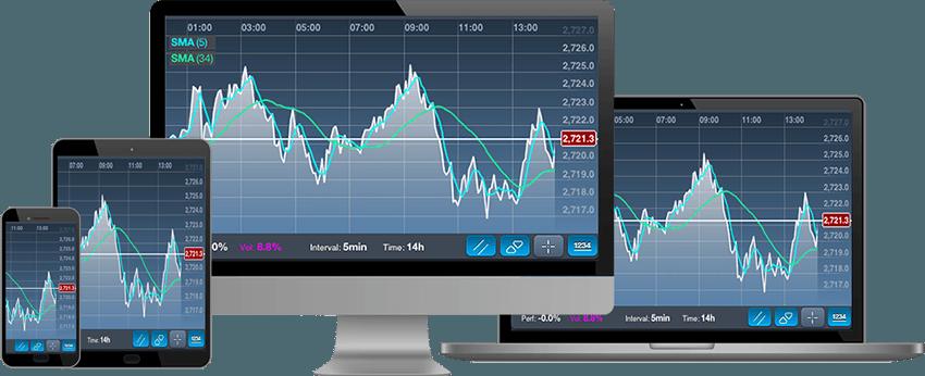 Ranking mejores brokers opciones binarias 2020